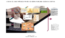 O ensino de Língua Portuguesa por meio de gêneros: planejando sequências didáticas