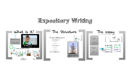 expository essay prezi Turn it in the expository essay ahhhhhhhhhhh the conclusion this isn't  going to be easy try to use the third person: he/she, him/her,.