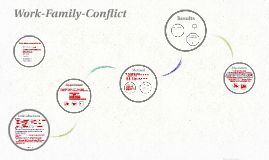 Work-Family-Conflict