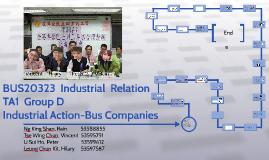 BUS 20323  Industrial A