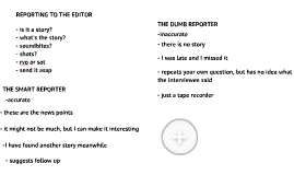 REPORTING TO THE EDITOR