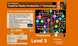 Level 3 TV & FILM Presentation