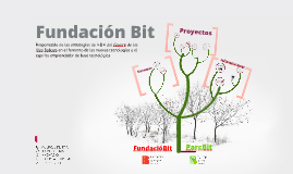 Presentación FBIT  (Castellano)