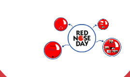 Copy of Red Nose Day Prezi