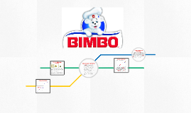 "Informe ""Grupo Bimbo"" 2012-2013"