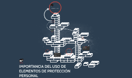 Copy of IMPORTANCIA DEL USO DE ELEMENTOS DE PROTECCIÓN PERSONAL