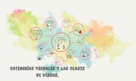 Copy of Categorías verbales y las clases de verbos.