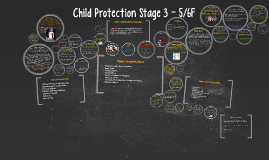 Copy of Child Protection Stage 3 - 5/6F