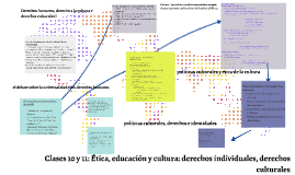 CLASES 10 Y 11: ÉTICA, EDUCACIÓN Y CULTURA:DERECHOS INDIVIDUALES, DERECHOS CULTURALES