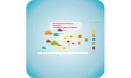 Copy of Copy of Free Cloud Computing glam prezi template