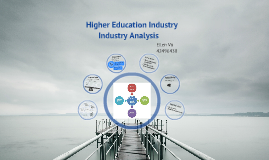 Copy of Higher Education Industry - Industry Analysis