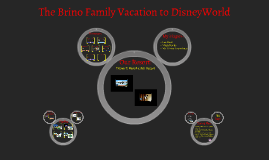 The Brino Family Vacation to DisneyWorld