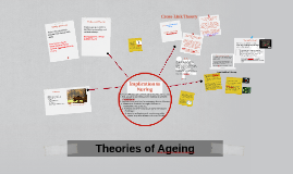 Theories of Aging part 1