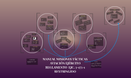 Copy of MANUAL MISIONES TÁCTICAS AVIACIÓN EJÉRCITO