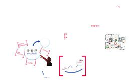 Copy of 광근연습