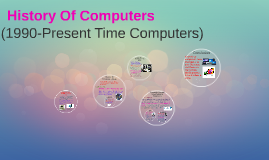 1990-Present Time Computers