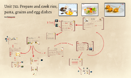 Unit 712: Prepare and cook rice, pasta, grains and egg dishe