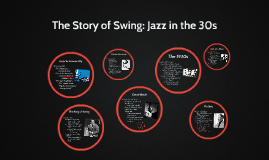 The Story of Swing: Jazz in the 30s