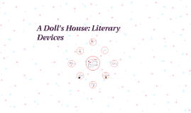 Copy of A Doll's House: Literary Devices