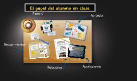 Copy of El papel del alumno en clase