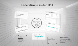 Politik in den USA Föderalismus