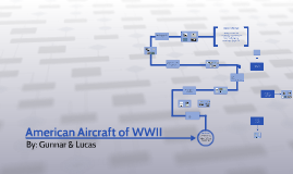 American Aircraft of WWII