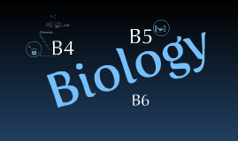 Copy of Copy of GCSE Biology Revision