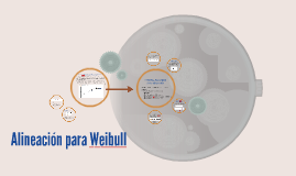 Copy of Alineacion para Weibull