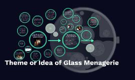 Theme or Idea of Glass Menagerie