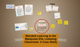 Blended Learning in a Malaysian Classroom: A Case Study