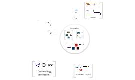 Copy of IntroProc