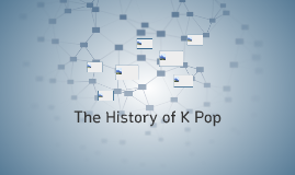 The History of K Pop
