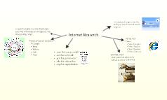 Internet Reserch