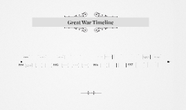 Great War Timeline