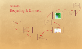 Umwelt & Recycling