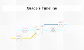 Grace's Timeline