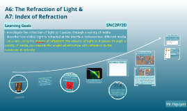 A6 & A7: The Refraction of Light & Index of Refraction (SNC2P)