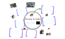 Poverty in India - Human Rights