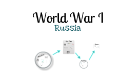World War I (Russia)
