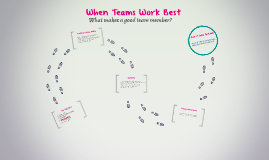 When Teams Work Best