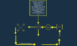 Métodos y sistemas de codificación de la información
