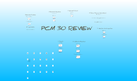 PCM 30 REVIEW