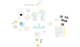 Copy of Teacher Inquiry Project