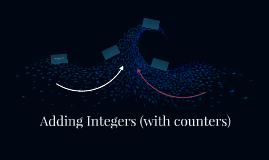 Adding Integers (with counters)