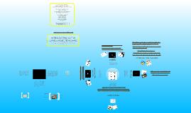 Integrating ICT in Language Teaching