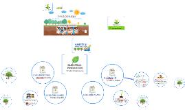 Copy of Organic Soil