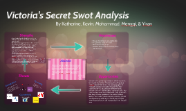pest analysis victoria secret Find company research, competitor information, contact details & financial data for victoria's secret stores, llc get the latest business insights from d&b hoovers.
