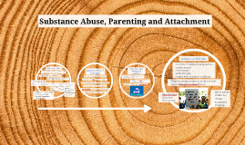 Substance Abuse, Parenting and Attachment