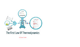 The First Law of Thermodynamics-Copy