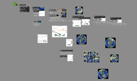 Day 9: Climatographs & Climate Change